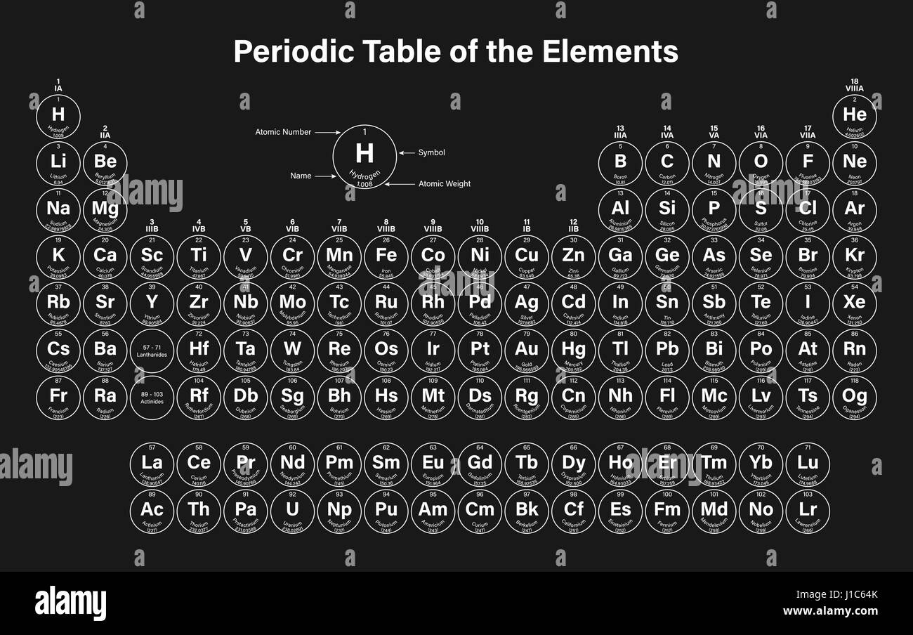 Mendeleev periodic table stock photos mendeleev periodic table periodic table of the elements vector illustration shows atomic number symbol name and buycottarizona