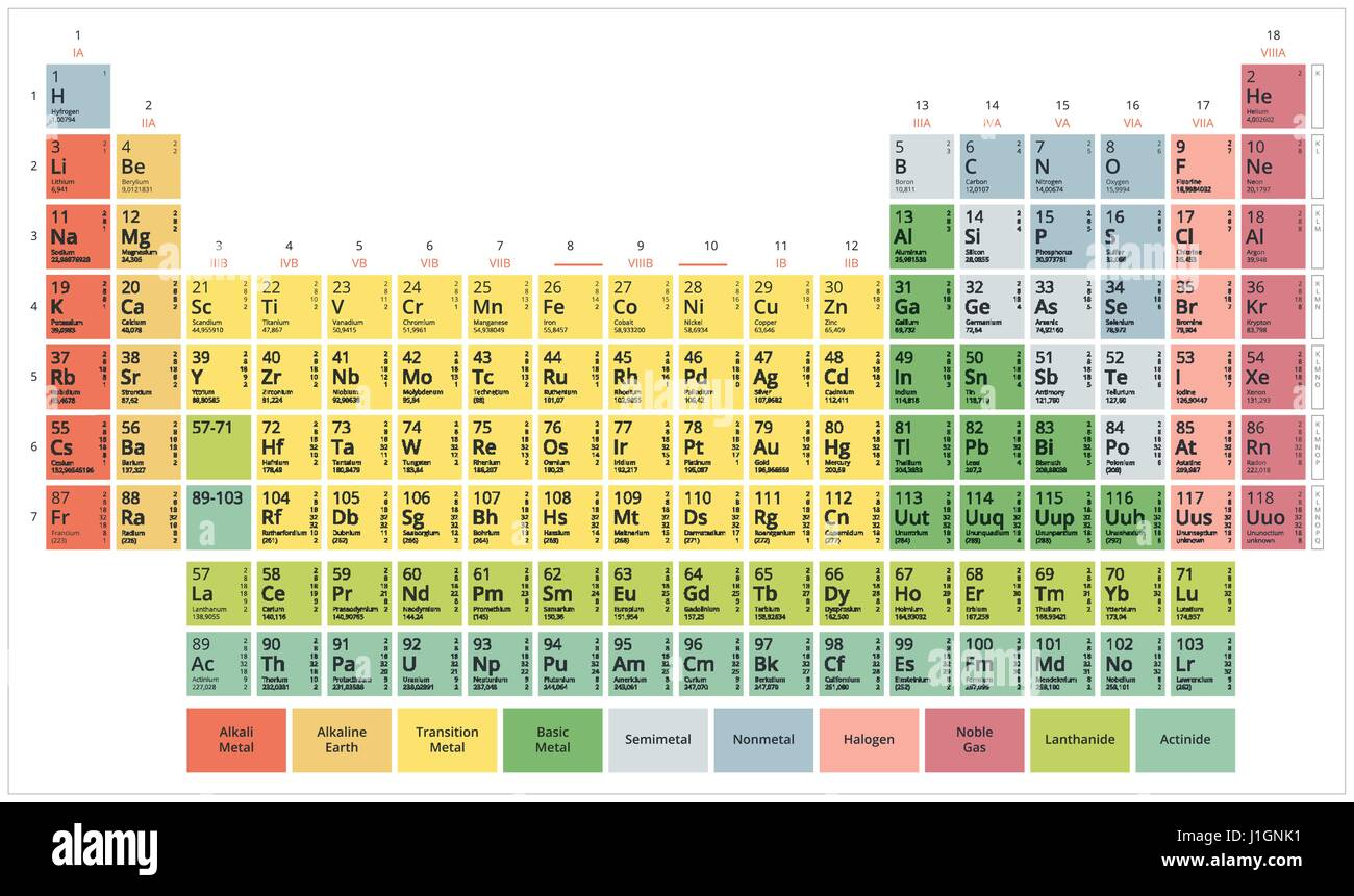Periodic table of the chemical elements mendeleevs table modern periodic table of the chemical elements mendeleevs table modern flat pastel colors on white background gamestrikefo Images