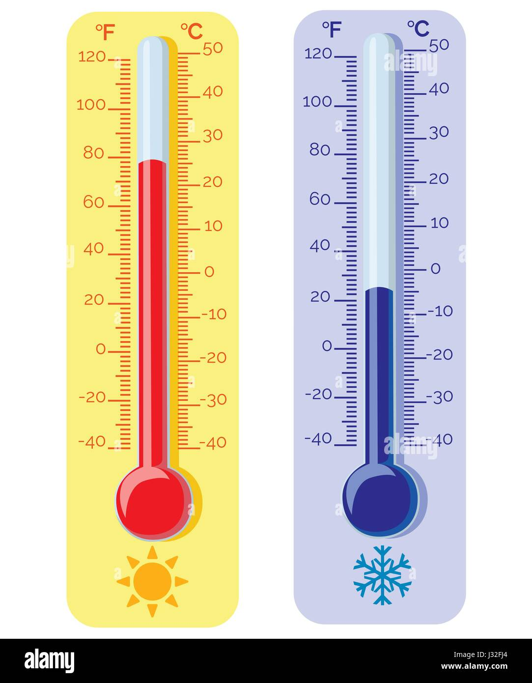 Thermometer equipment showing hot or cold weather .Celsius ...