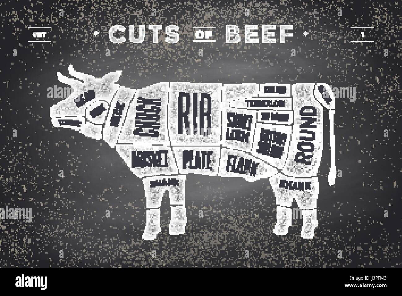 Cut of meat set poster butcher diagram and scheme cow vintage poster butcher diagram and scheme cow vintage typographic hand drawn on a black chalkboard background vector illustration pooptronica