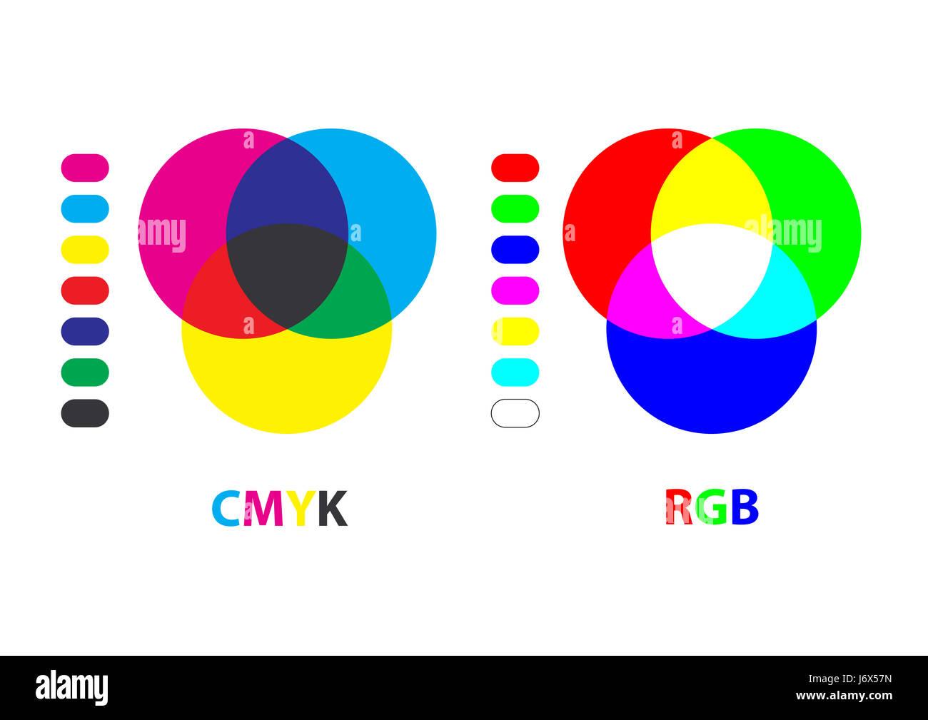 Profile Chart Illustration Rgb Vector Color Paint Blue Colour Space Wheel