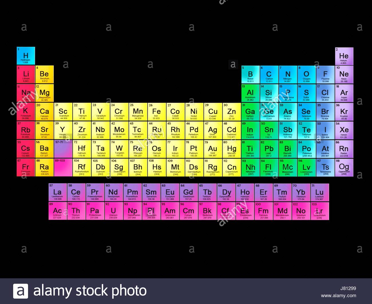 Periodic table in 18 column layout this table includes all 118 periodic table in 18 column layout this table includes all 118 known elements as of may 2017 with the most recent additions and final names elements 113 urtaz Gallery