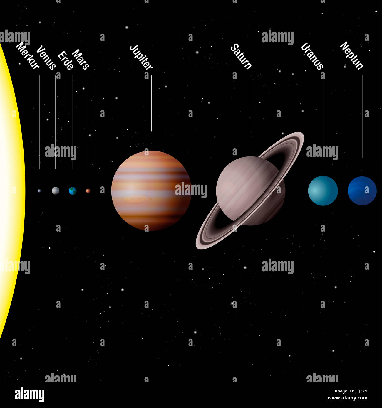 planets in french - photo #21