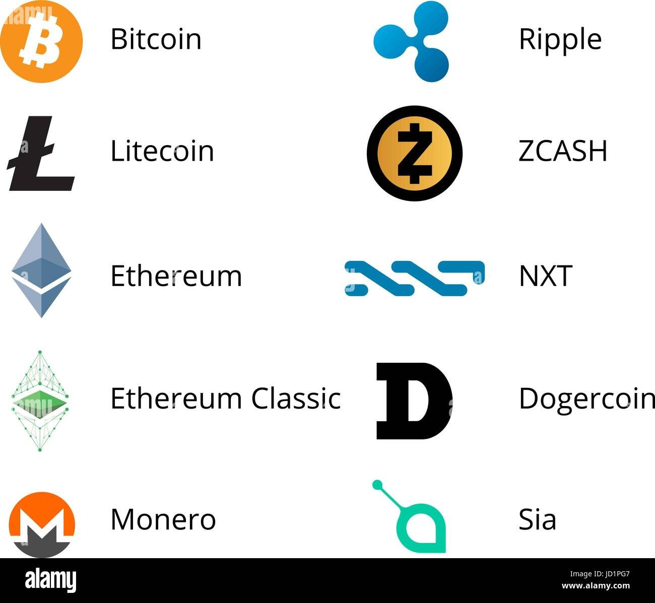 Image result for cryptocurrency logo