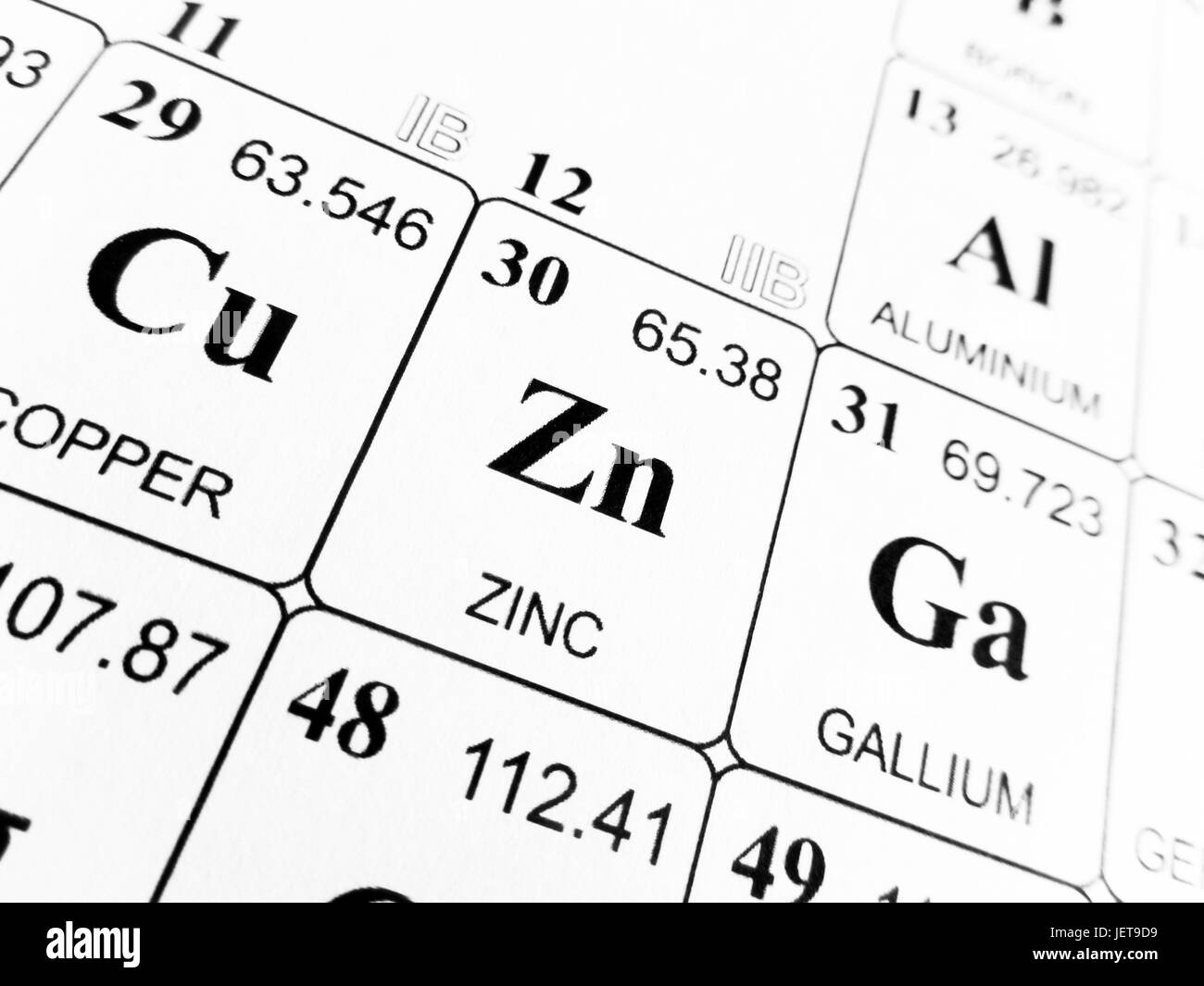What group is zinc in on the periodic table gallery periodic zinc on the periodic table choice image periodic table images what number is zinc on the gamestrikefo Choice Image