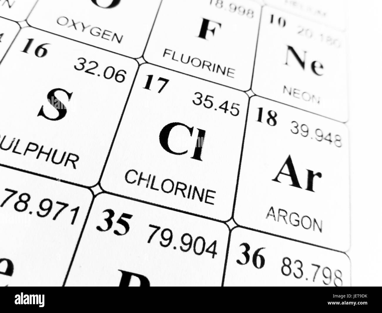 Periodic table chlorine facts gallery periodic table images periodic table chlorine facts images periodic table images periodic table chlorine facts image collections periodic table gamestrikefo Images