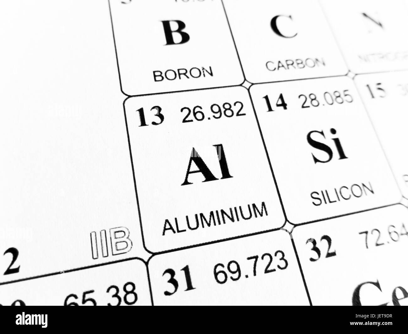 Aluminium on the periodic table of the elements stock photo aluminium on the periodic table of the elements gamestrikefo Choice Image