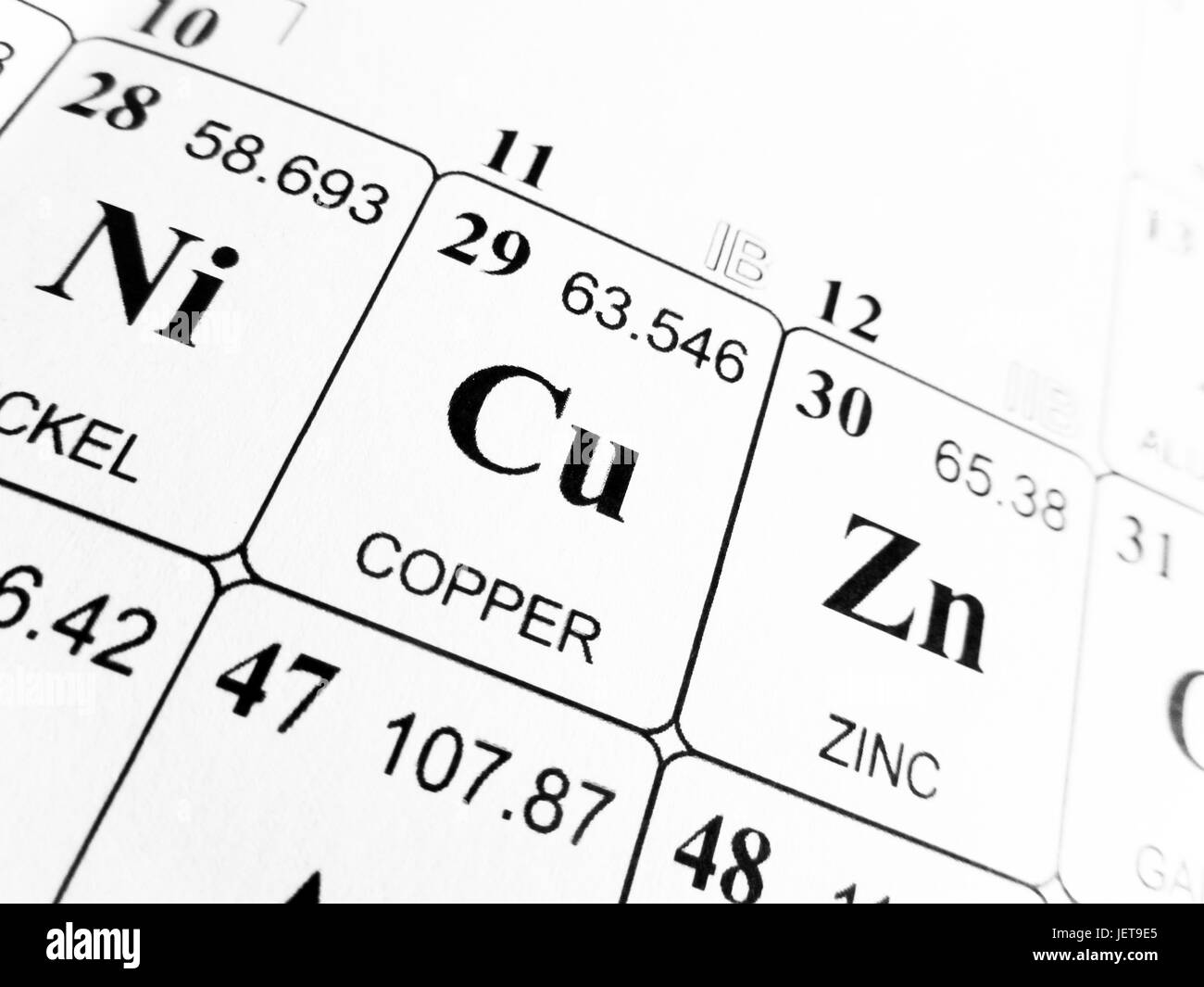 copper on the periodic table of the elements - Periodic Table Copper