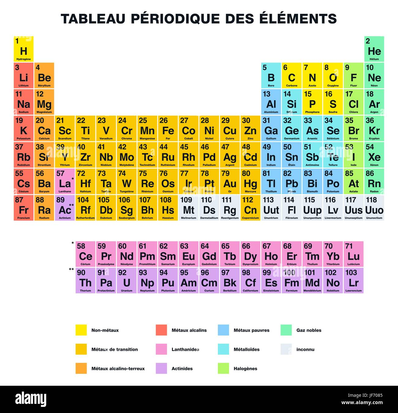 Periodic table of the elements french labeling stock vector art periodic table of the elements french labeling gamestrikefo Image collections