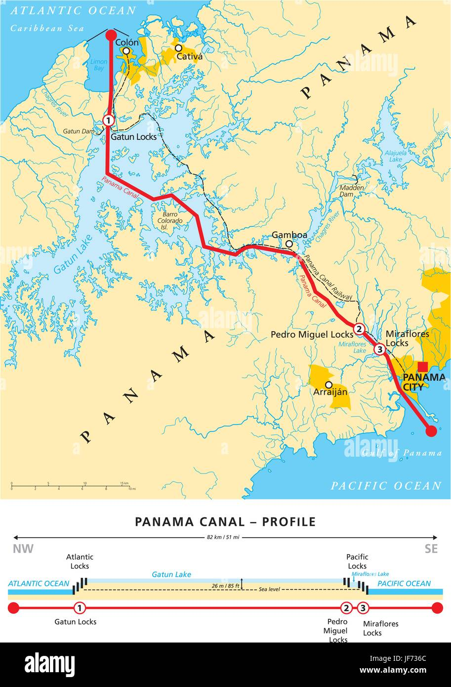 Profile channel panama canal map shipping atlas map of the profile channel panama canal map shipping atlas map of the world colon gumiabroncs Images