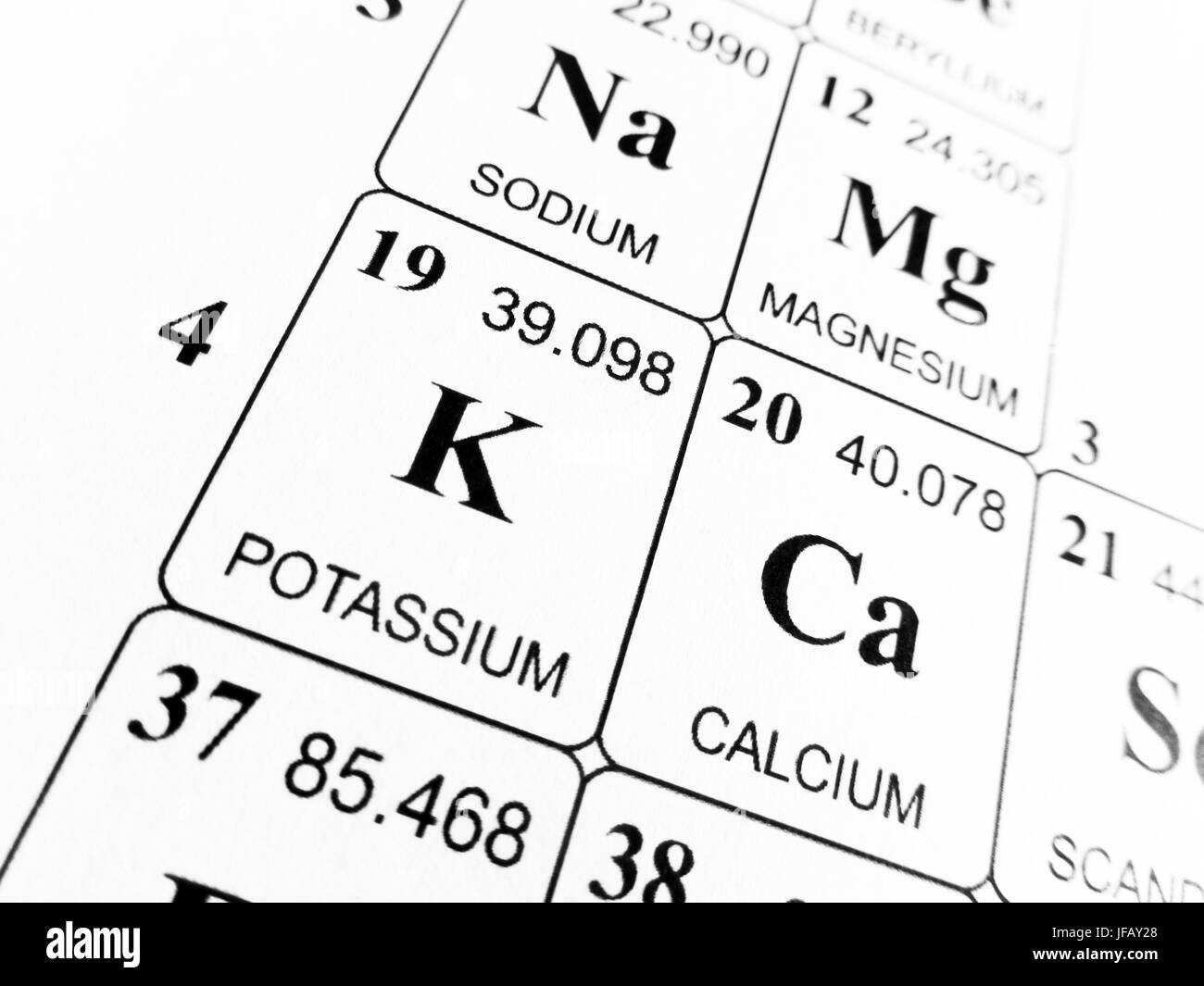 Potassium on the periodic table of the elements stock photo potassium on the periodic table of the elements gamestrikefo Choice Image