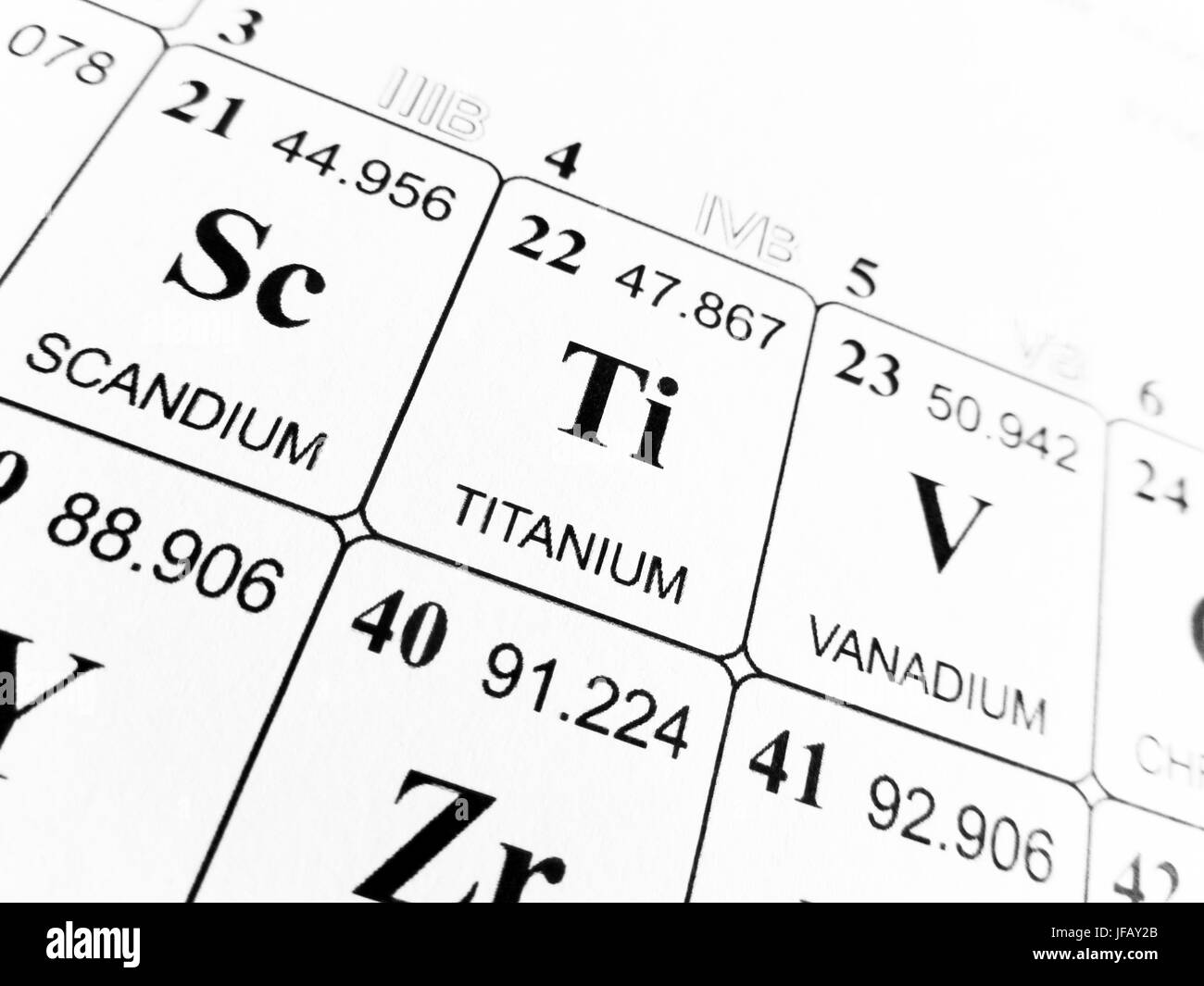 Titanium On The Periodic Table Of The Elements