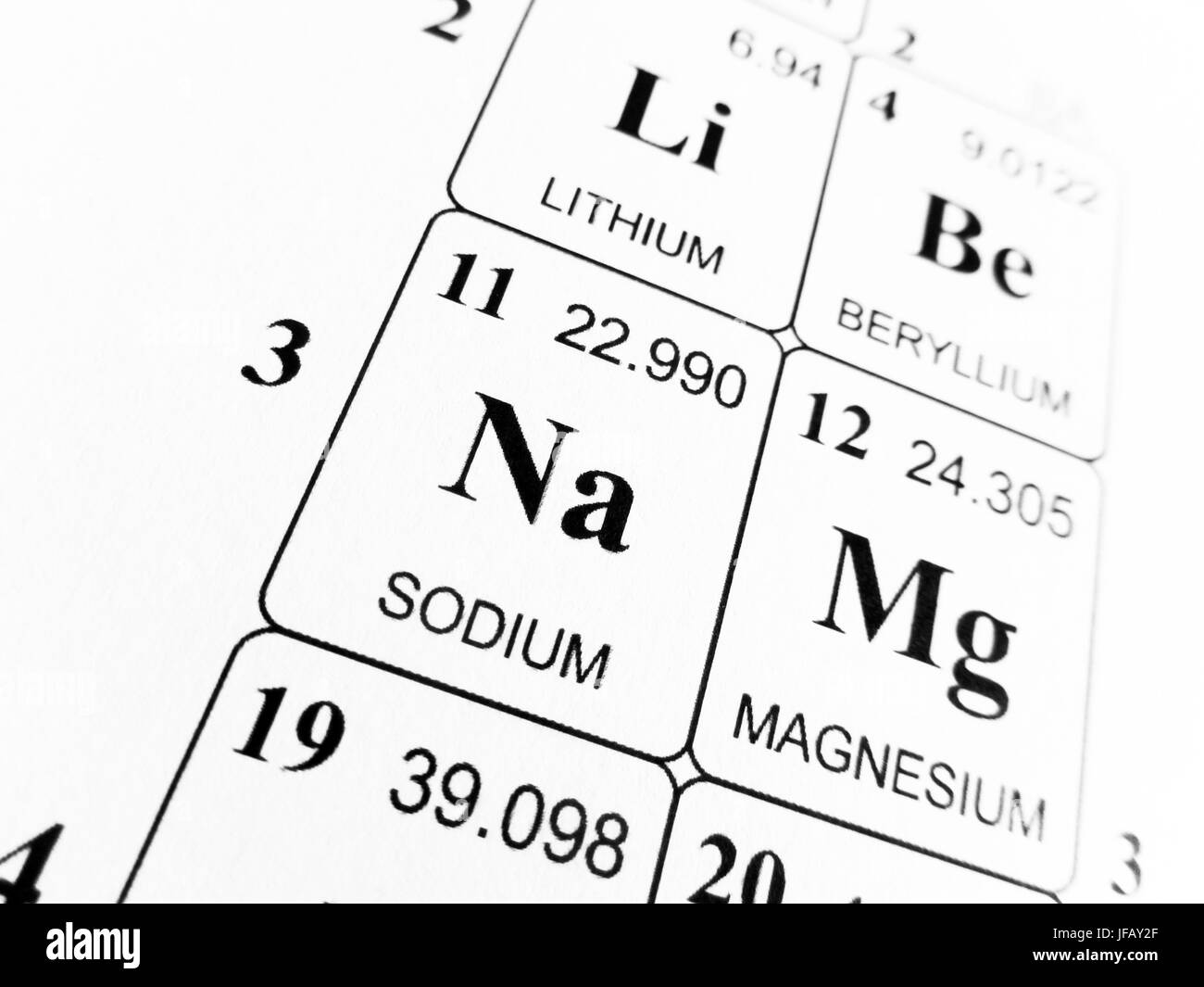 Sodium on the periodic table of the elements stock photo royalty sodium on the periodic table of the elements gamestrikefo Gallery