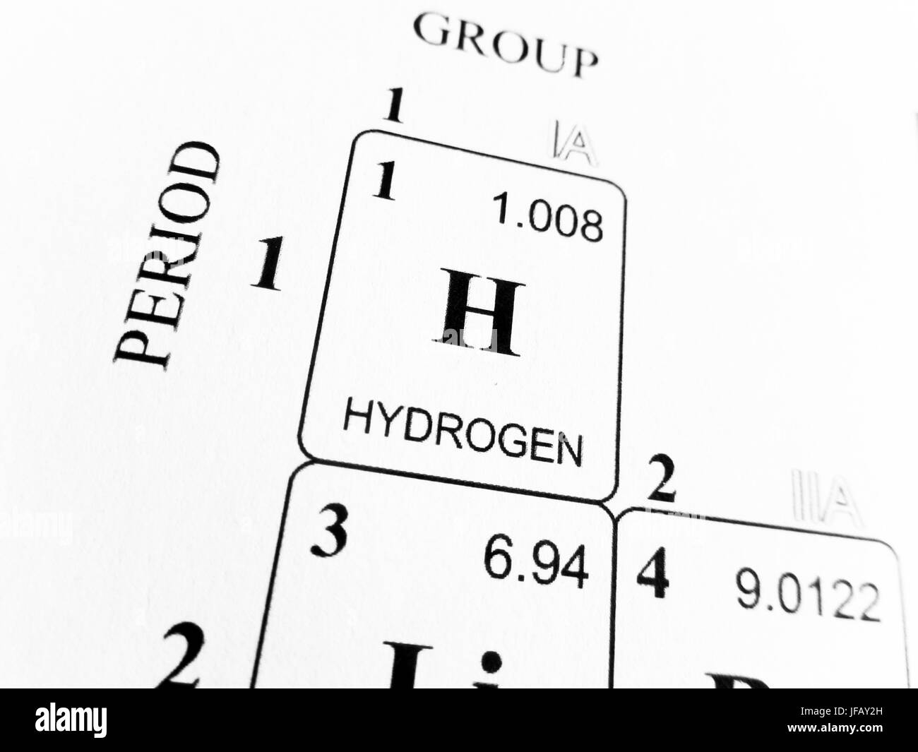 Hydrogen on the periodic table of the elements stock photo hydrogen on the periodic table of the elements gamestrikefo Images