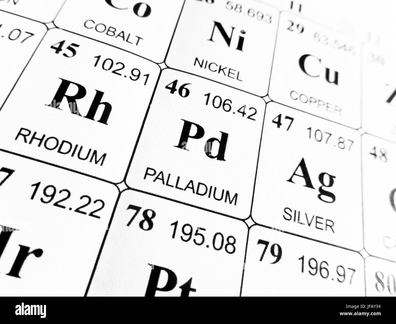 Palladium on the periodic table of the elements stock photo palladium on the periodic table of the elements gamestrikefo Image collections