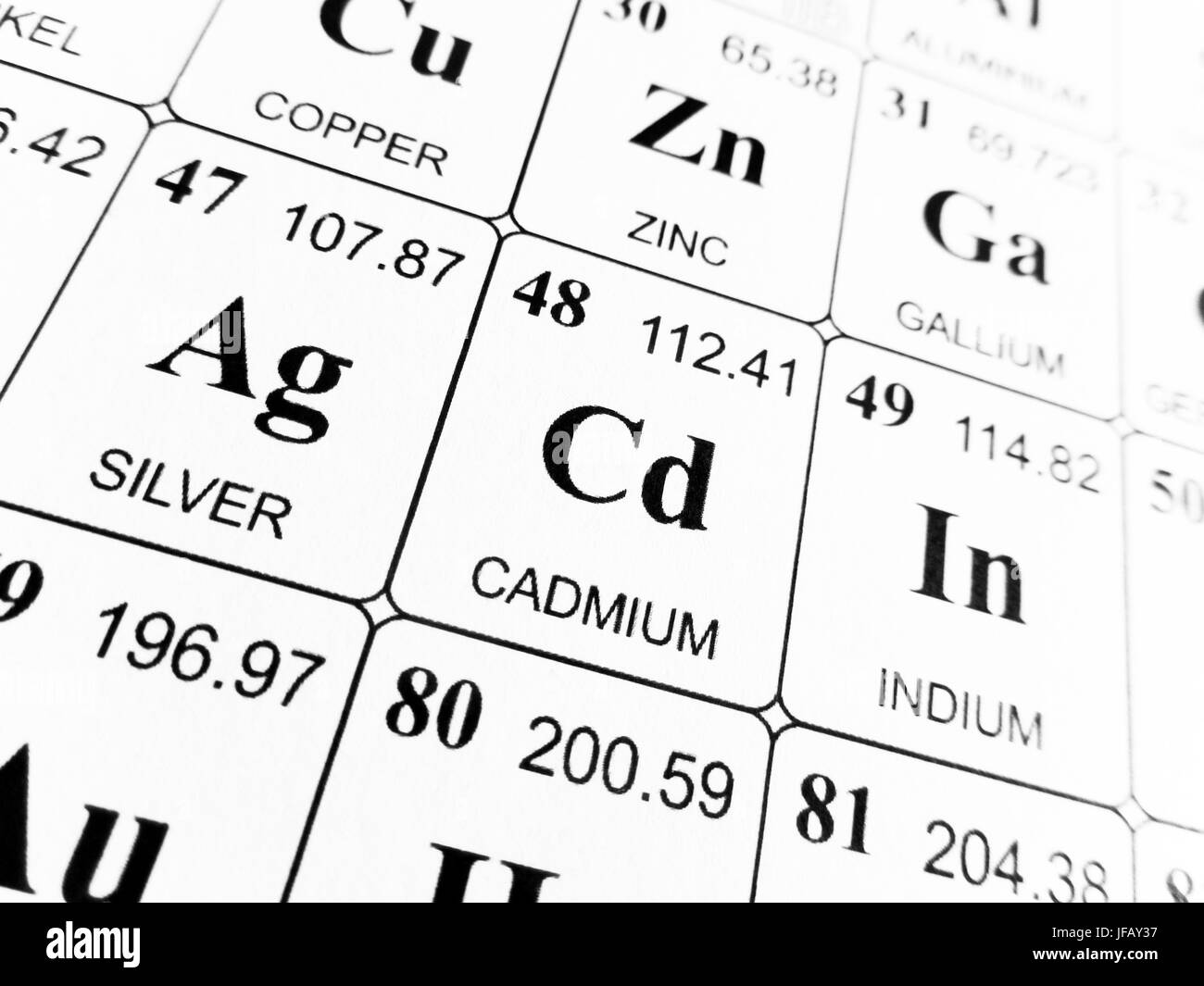 Cadmium on the periodic table of the elements stock photo royalty cadmium on the periodic table of the elements gamestrikefo Choice Image