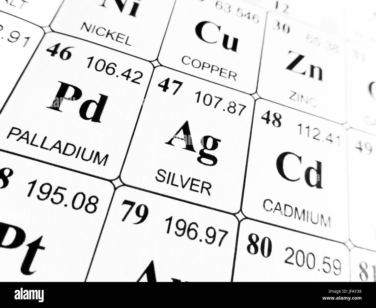 Silver on the periodic table of the elements stock photo royalty silver on the periodic table of the elements gamestrikefo Choice Image
