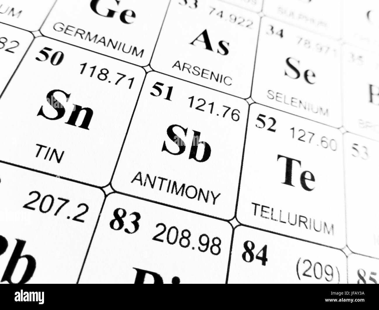Antimony symbol periodic table gallery periodic table images where is antimony on the periodic table gallery periodic table antimony on the periodic table of gamestrikefo Gallery