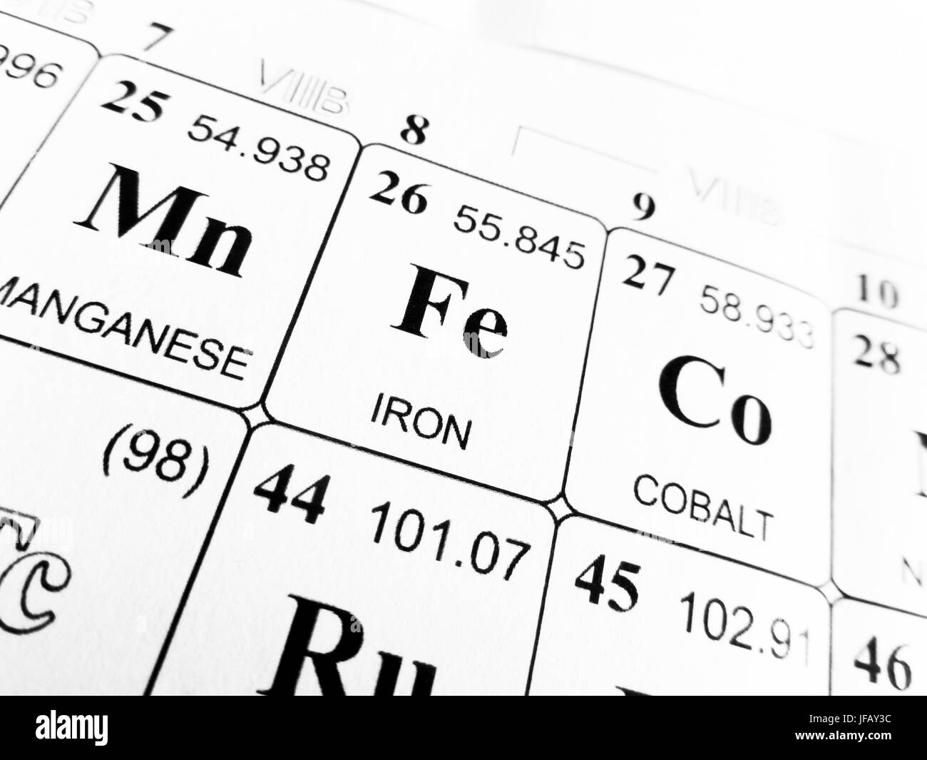 Iron on the periodic table of the elements stock photo royalty iron on the periodic table of the elements gamestrikefo Gallery