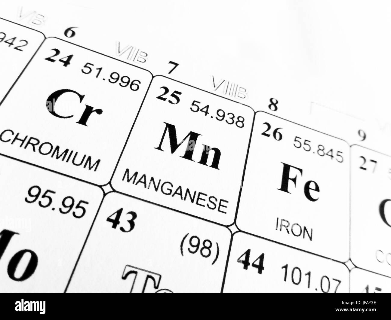 Manganese on the periodic table of the elements stock photo manganese on the periodic table of the elements gamestrikefo Choice Image