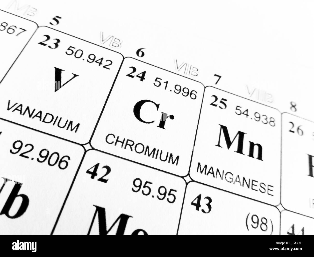 Chromium on the periodic table of the elements stock photo chromium on the periodic table of the elements gamestrikefo Choice Image
