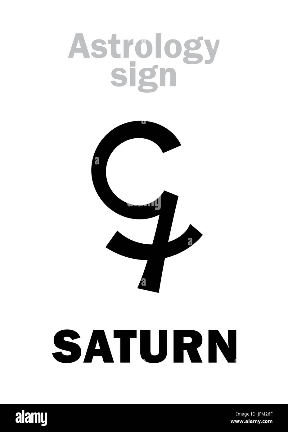 Astrology planet saturn stock photo royalty free image 147343575 astrology planet saturn buycottarizona Image collections