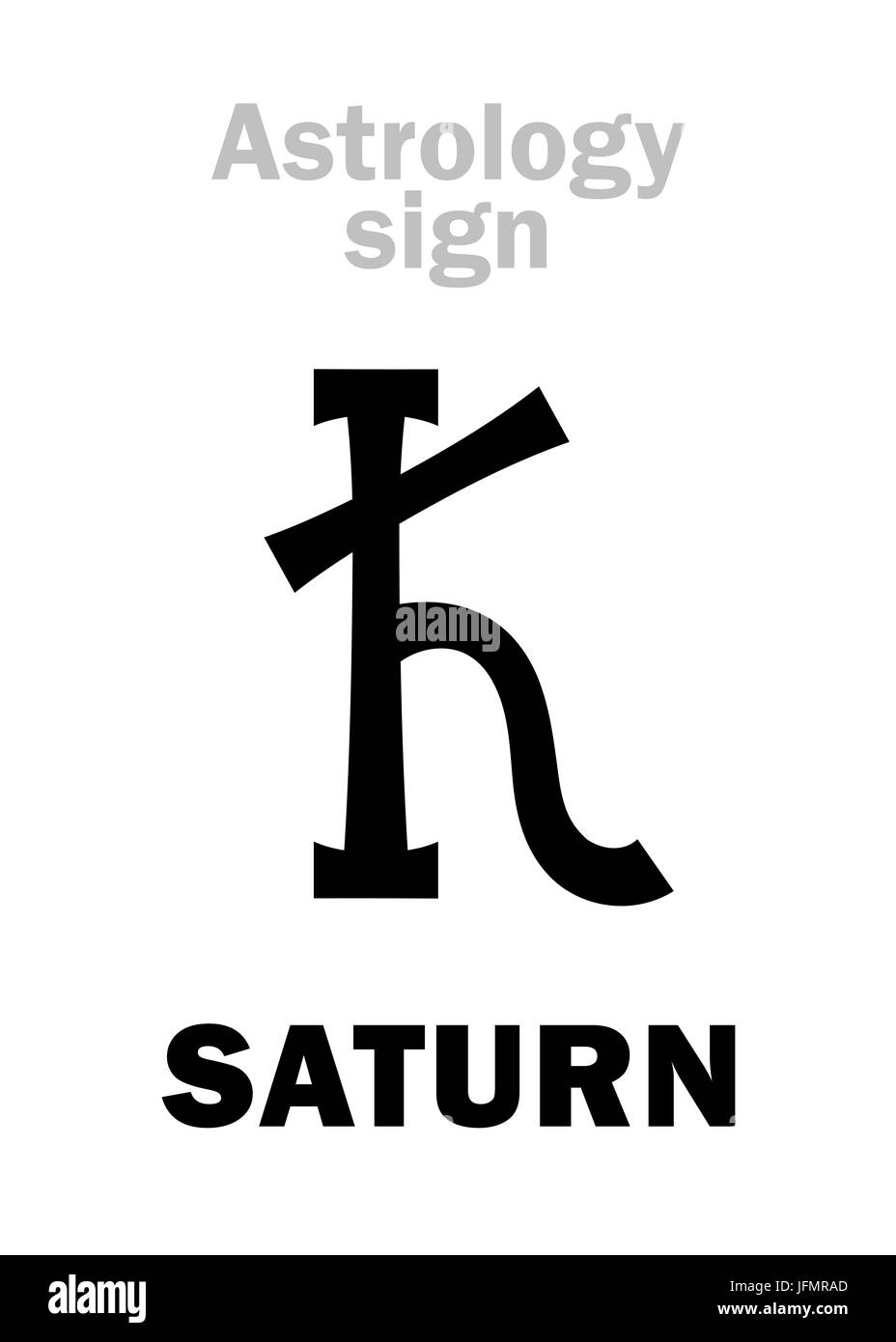 Astrology planet saturn stock photo royalty free image 147360149 astrology planet saturn buycottarizona Image collections