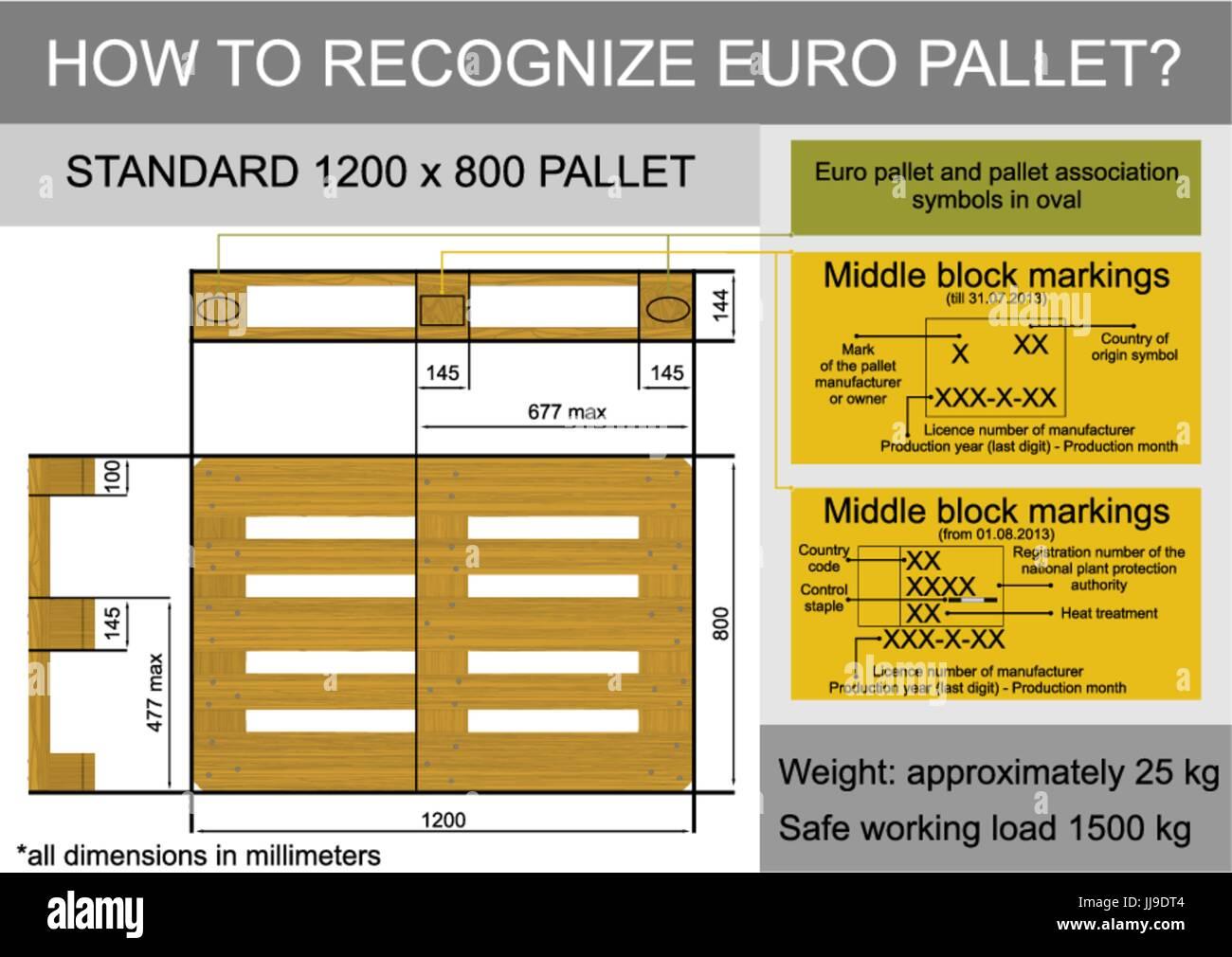 euro palette dimension hn13 jornalagora. Black Bedroom Furniture Sets. Home Design Ideas