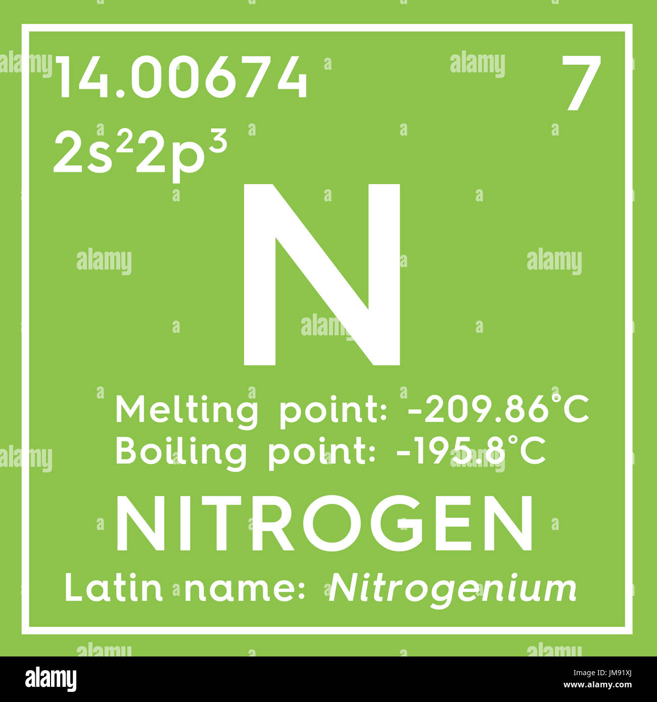 Nitrogen symbol periodic table gallery periodic table images n2 periodic table images periodic table images nitrogen symbol periodic table gallery periodic table images periodic gamestrikefo Image collections