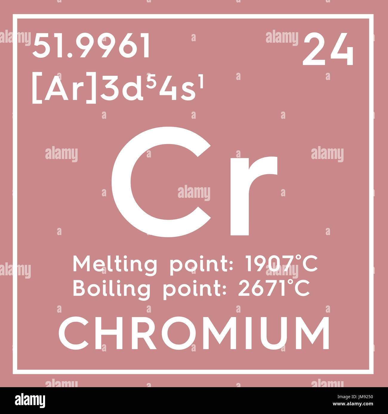 Chromium transition metals chemical element of mendeleevs chemical element of mendeleevs periodic table chromium in square cube creative concept gamestrikefo Gallery