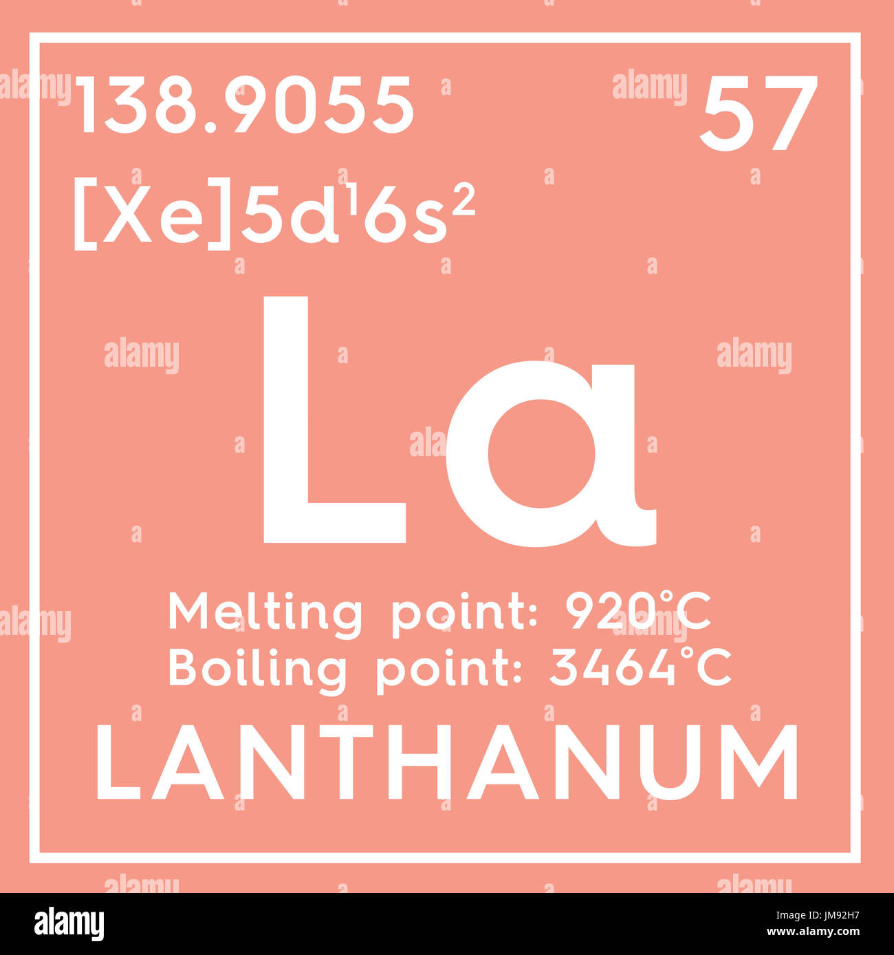 Steel symbol periodic table images periodic table images lanthanum periodic table image collections periodic table images symbol chemical element lanthanum stock photos symbol chemical gamestrikefo Choice Image