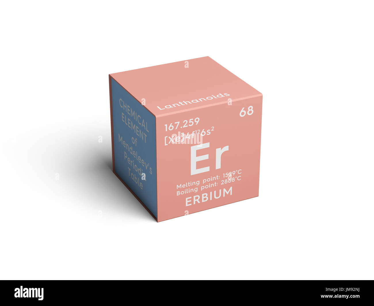 Erbium Lanthanoids Chemical Element Of Mendeleevs Periodic Table