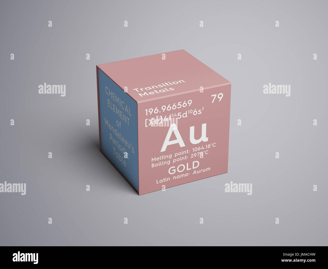 Gold Aurum Transition Metals Chemical Element Of Mendeleevs