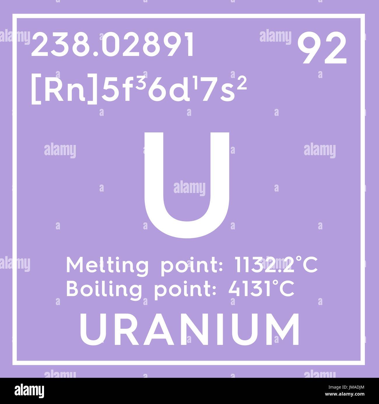 Atomic structure of uranium stock photos atomic structure of uranium actinoids chemical element of mendeleevs periodic table uranium in square cube creative gamestrikefo Choice Image