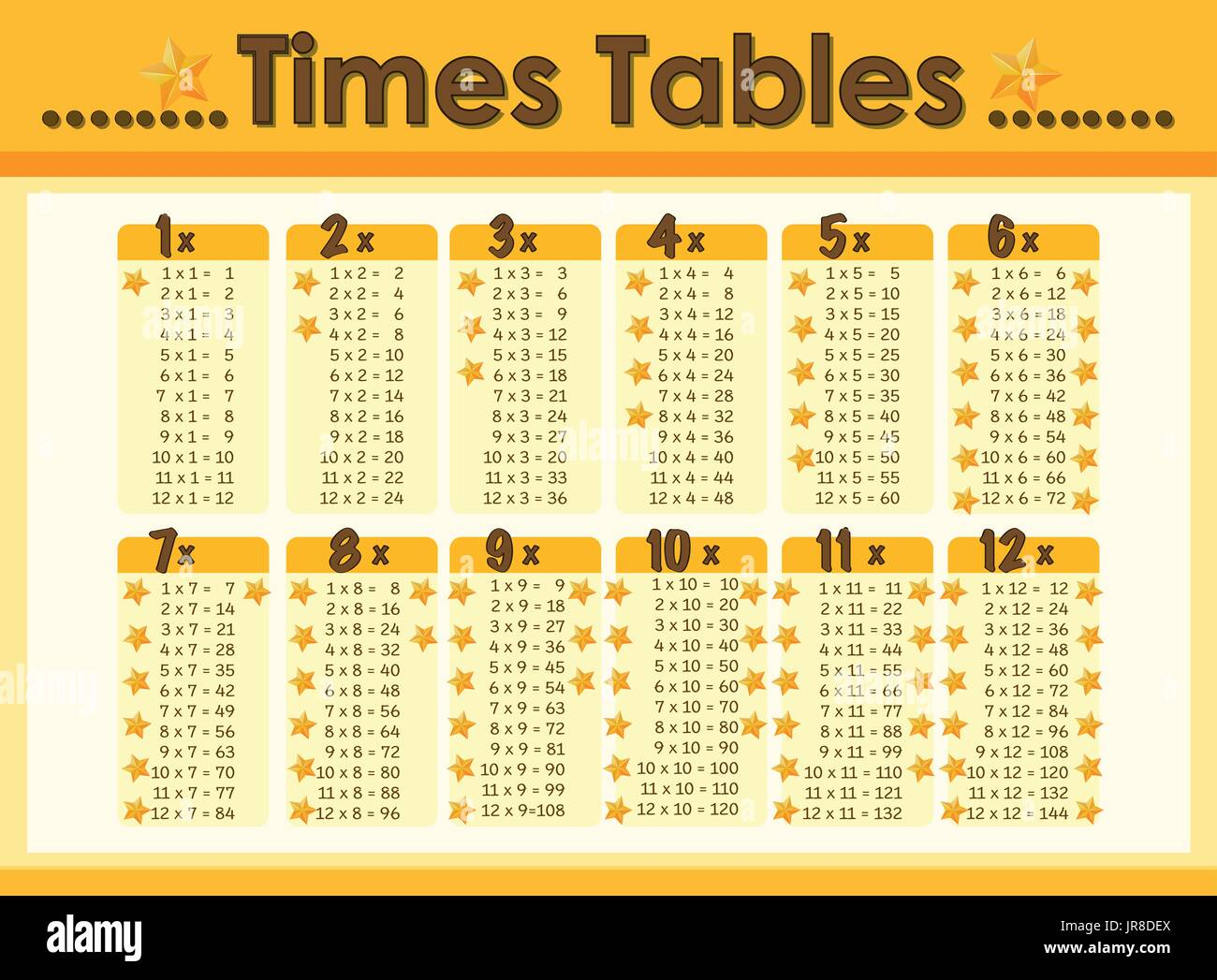 Multiplication tables stock photos multiplication tables stock chart design for times tables illustration stock image gamestrikefo Gallery