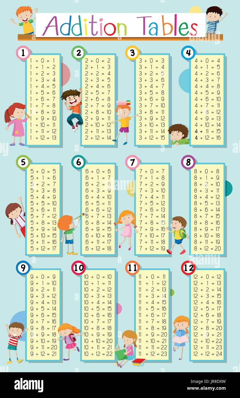 worksheet Addition Tables addition tables stock photos images alamy with happy kids in background illustration image