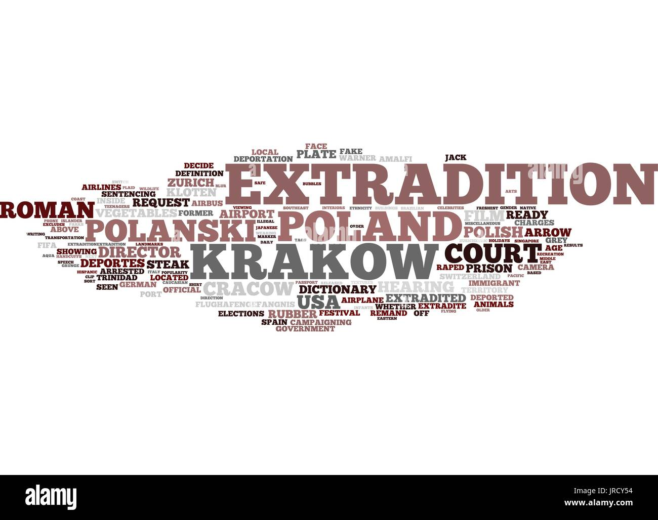 Extradition Word Cloud Concept   Stock Image
