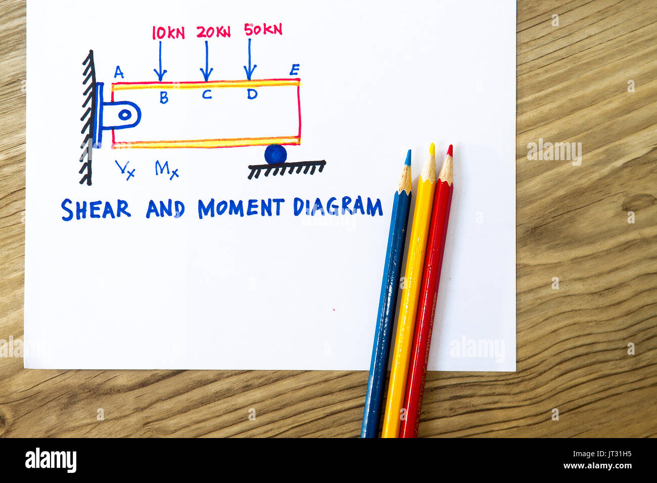 Shear and moment diagram calculation of stress engineering shear and moment diagram calculation of stress engineering formula and sketch pooptronica Gallery