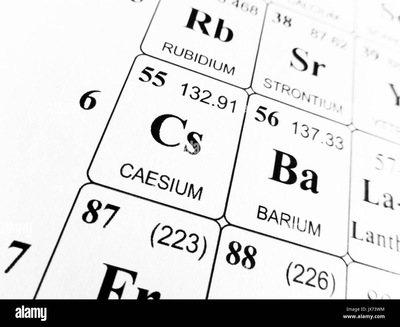 Periodic table caesium gallery periodic table images caesium on the periodic table of the elements stock photo royalty caesium on the periodic table gamestrikefo Image collections