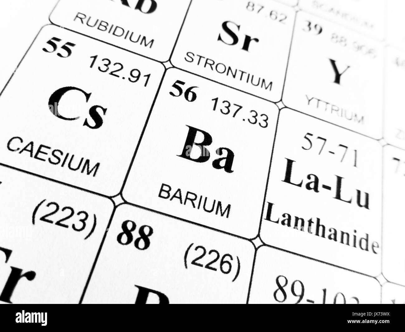 Barium on the periodic table of the elements stock photo royalty barium on the periodic table of the elements gamestrikefo Gallery