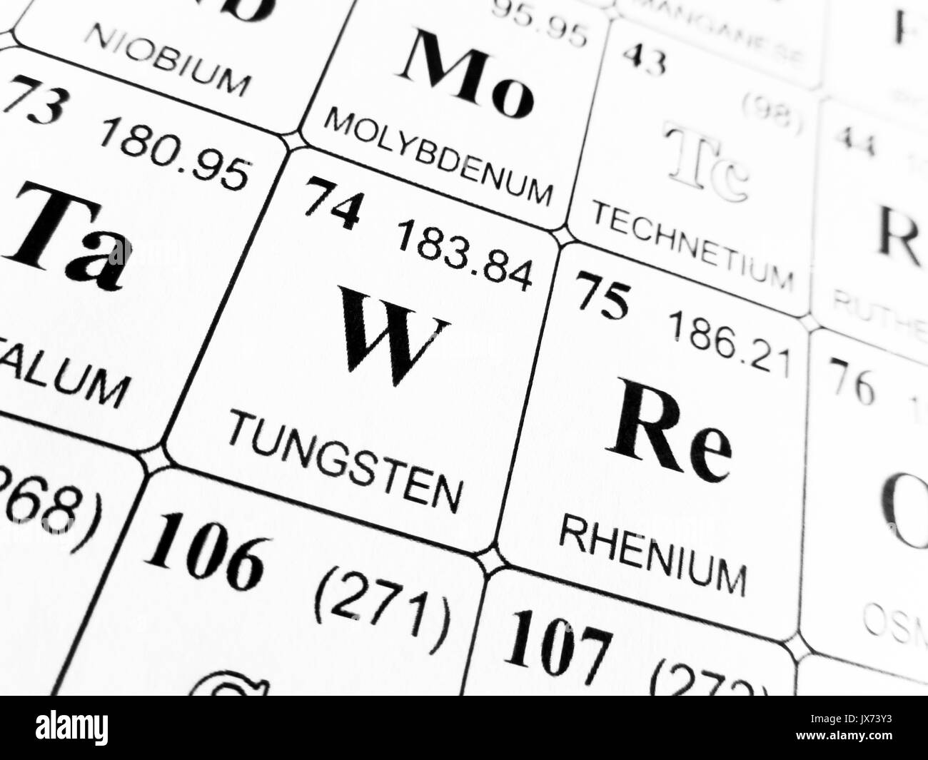 What is tungsten on the periodic table image collections tungsten on the periodic table of the elements stock photo stock photo tungsten on the periodic gamestrikefo Gallery