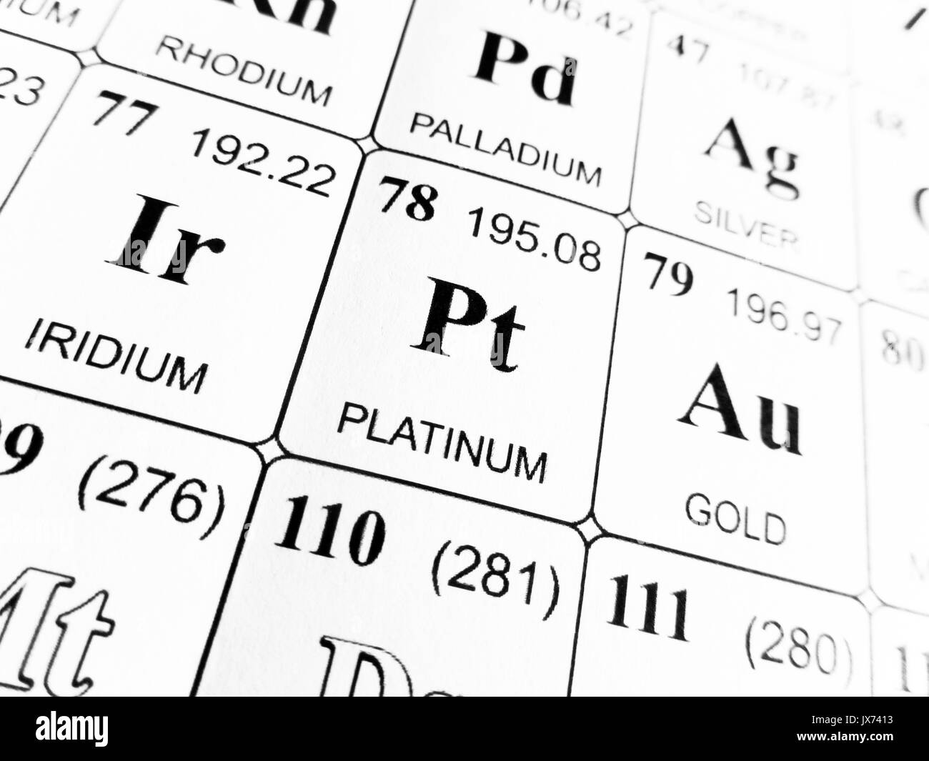 Platinum periodic table image collections periodic table images iridium on the periodic table images periodic table images au on periodic table choice image periodic gamestrikefo Image collections