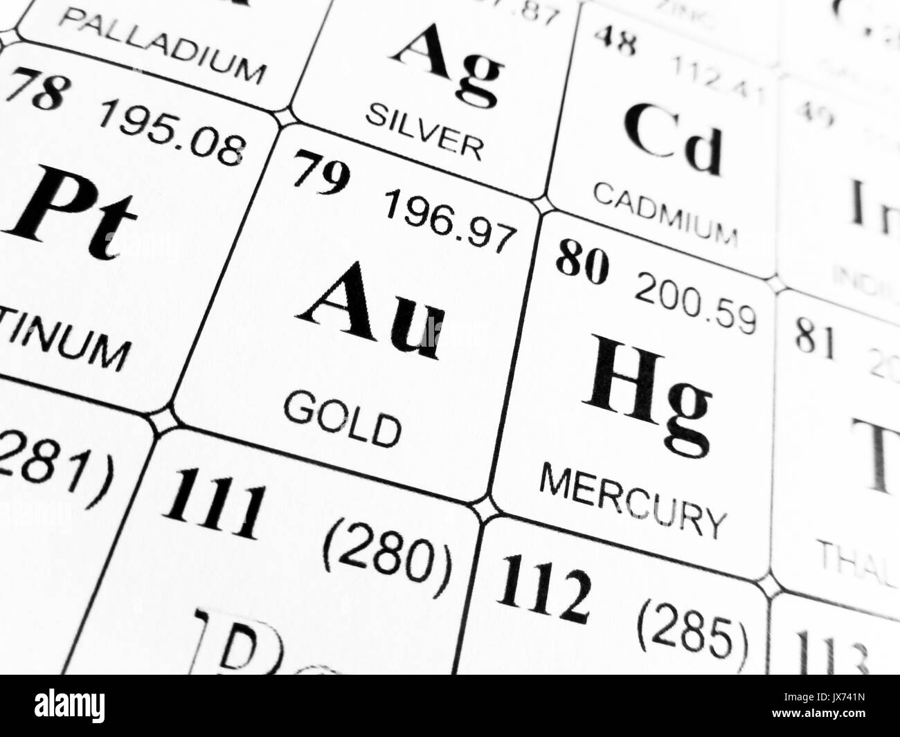 Gold on the periodic table of the elements stock photo royalty free gold on the periodic table of the elements urtaz Image collections