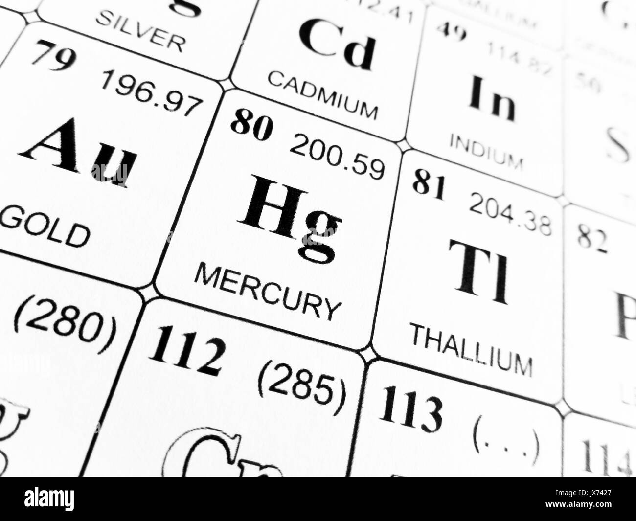 Mercury on the periodic table of the elements stock photo royalty mercury on the periodic table of the elements gamestrikefo Images