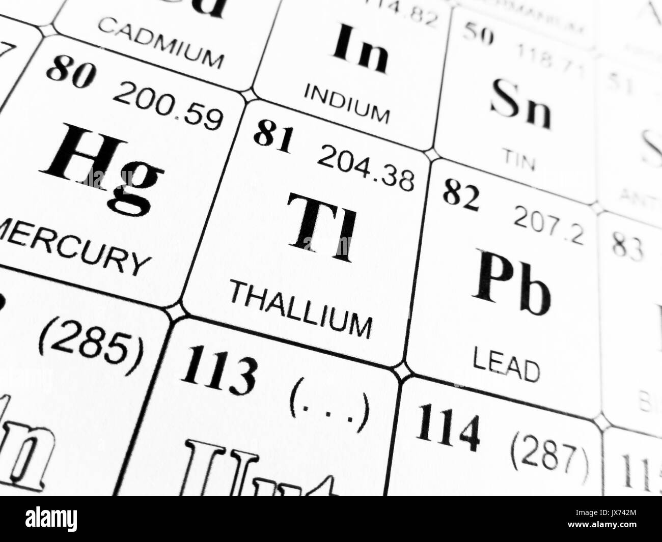 Tl on the periodic table gallery periodic table images element tl periodic table images periodic table images thallium periodic table image collections periodic table images gamestrikefo Images