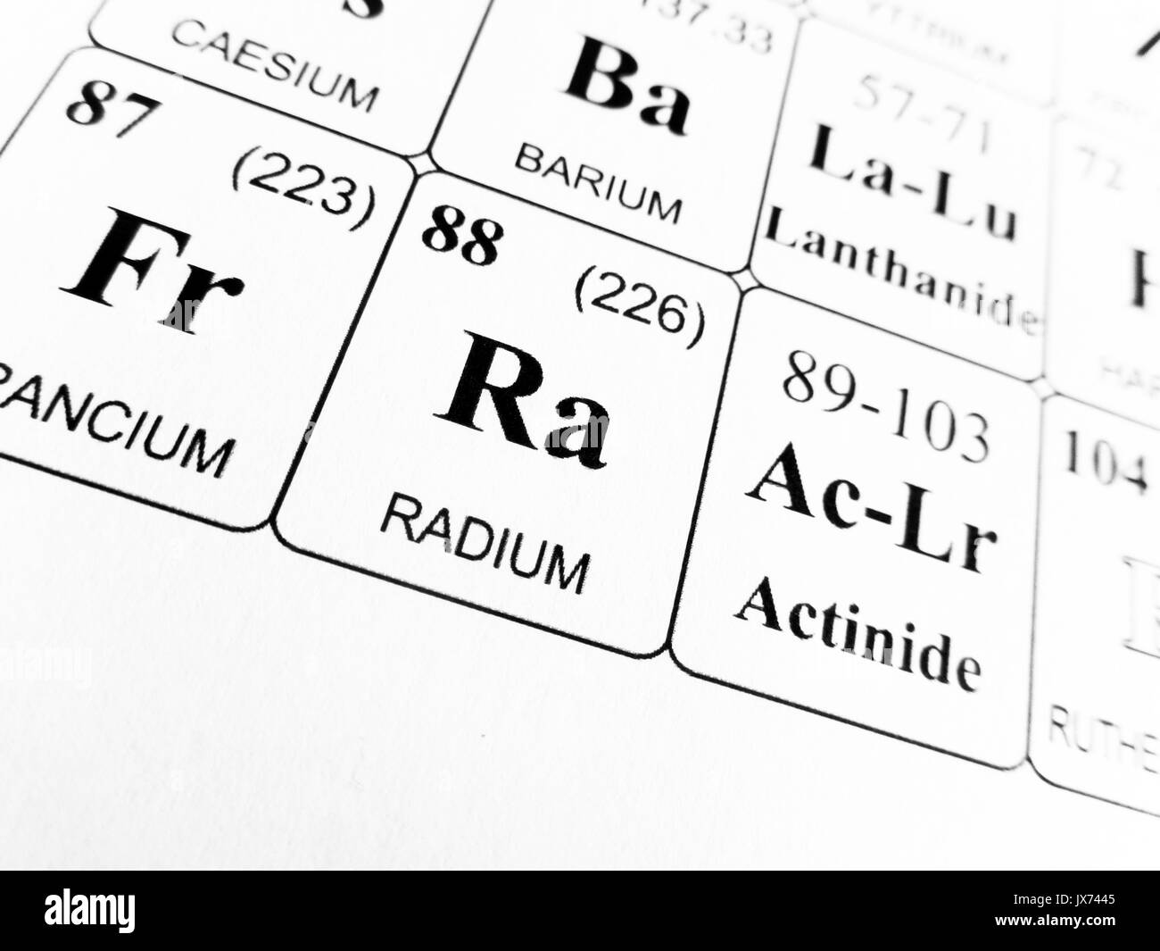 Radium on the periodic table of the elements stock photo royalty radium on the periodic table of the elements gamestrikefo Images