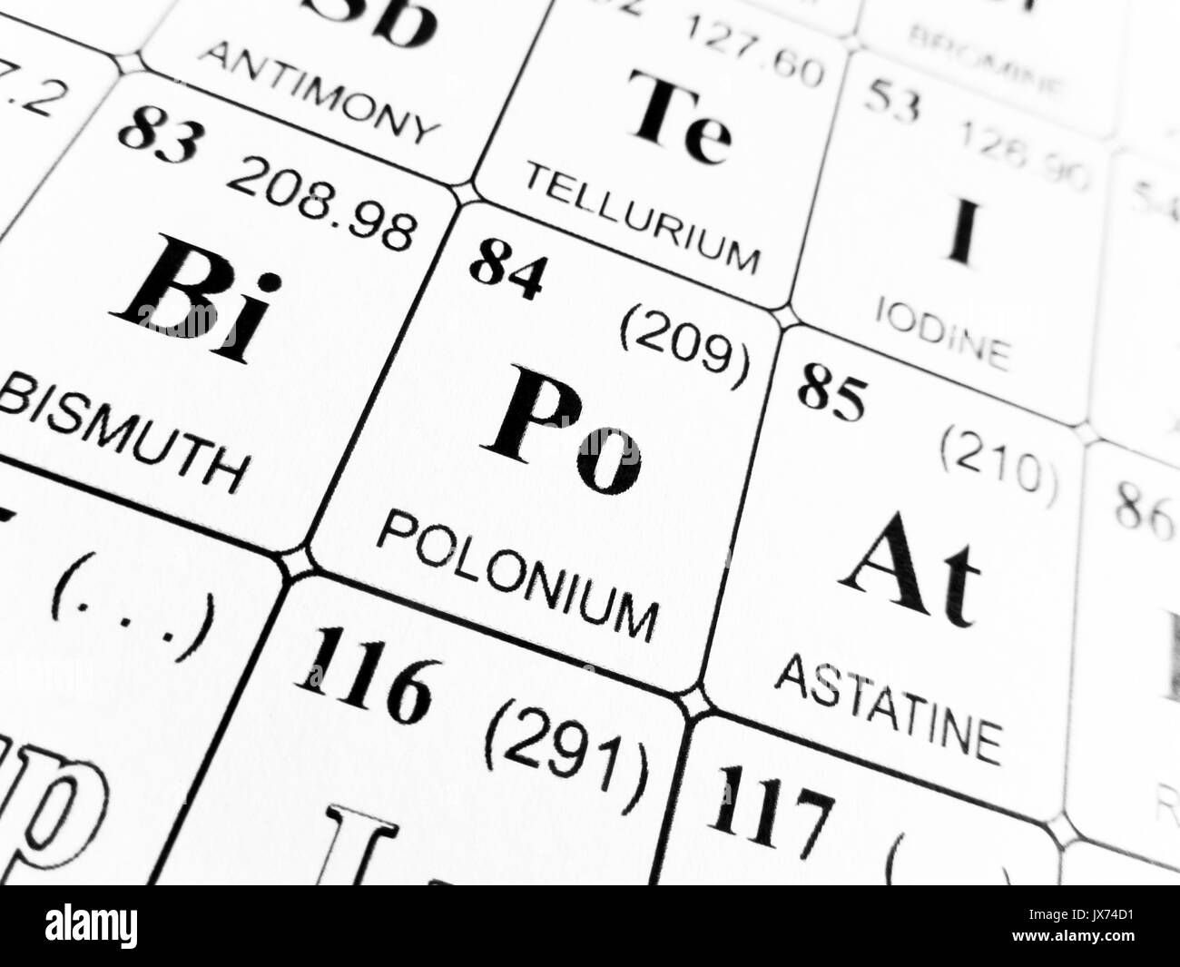 Pete mckee periodic table gallery periodic table images periodic table polonium image collections periodic table images pete mckee periodic table images periodic table images gamestrikefo Gallery