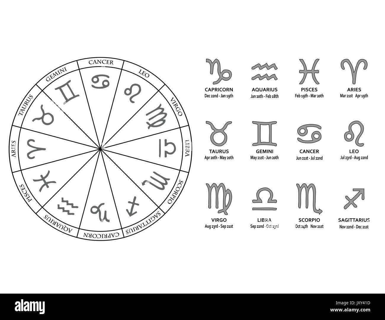Zodiac Horoscope Star Sign Symbols And Dates Vector Stock Vector Art