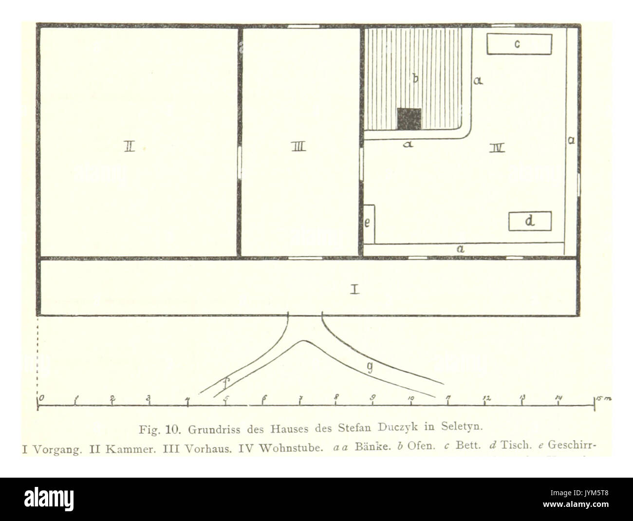 47 Huzulenhaus In Seletyn   Stock Image