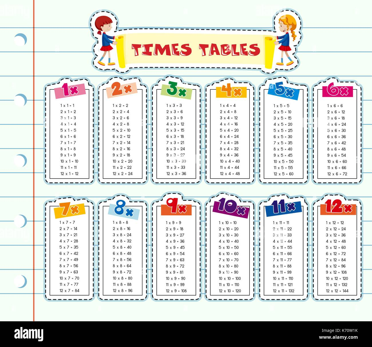 Multiplication tables stock photos multiplication tables stock times tables on line paper illustration stock image gamestrikefo Gallery